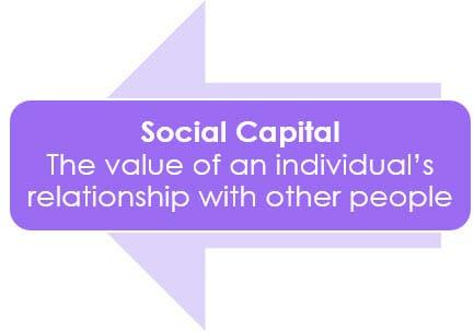 Social Capital3